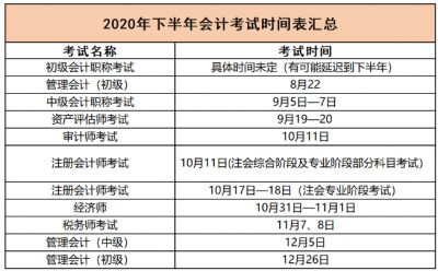 2020年下半年会计考试一览表