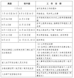 浙江2020年度经济师考试报名官方公告已公布